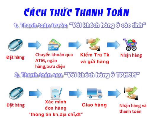 thanh_toan LINH CHI VANG